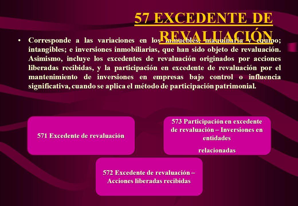 57 EXCEDENTE DE REVALUACIÓN