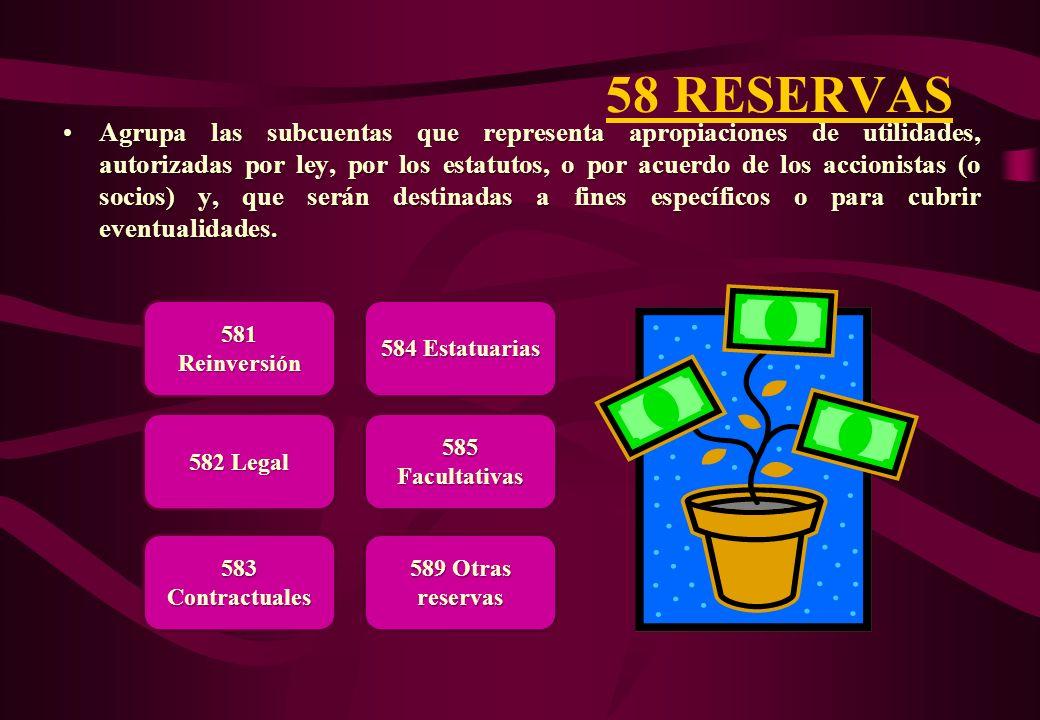 58 RESERVAS