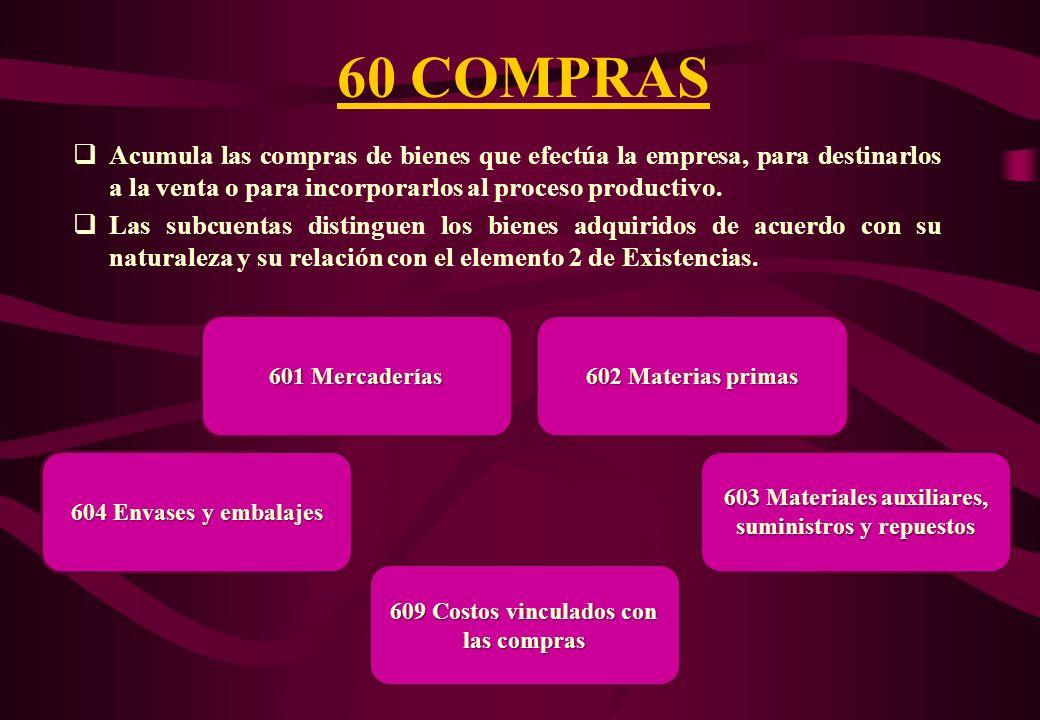 60 COMPRASAcumula las compras de bienes que efectúa la empresa, para destinarlos a la venta o para incorporarlos al proceso productivo.