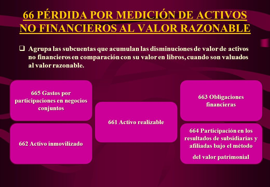 66 PÉRDIDA POR MEDICIÓN DE ACTIVOS NO FINANCIEROS AL VALOR RAZONABLE