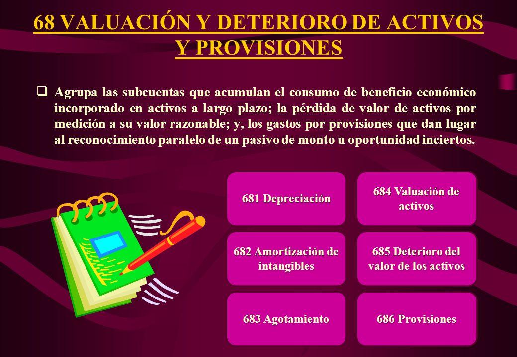 68 VALUACIÓN Y DETERIORO DE ACTIVOS Y PROVISIONES