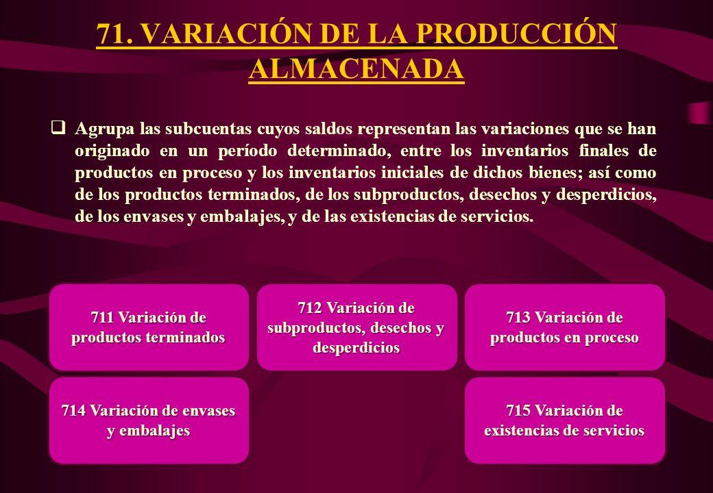 71. VARIACIÓN DE LA PRODUCCIÓN ALMACENADA