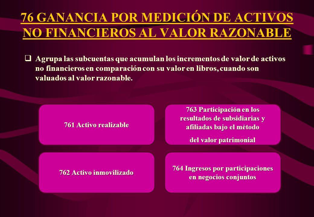 76 GANANCIA POR MEDICIÓN DE ACTIVOS NO FINANCIEROS AL VALOR RAZONABLE