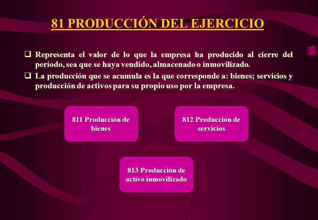 81 PRODUCCIÓN DEL EJERCICIO