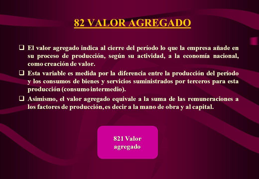 82 VALOR AGREGADO