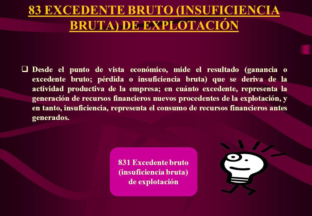 83 EXCEDENTE BRUTO (INSUFICIENCIA BRUTA) DE EXPLOTACIÓN