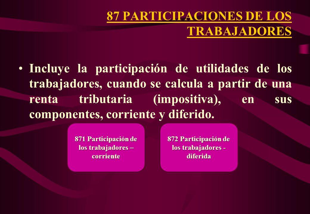 87 PARTICIPACIONES DE LOS TRABAJADORES
