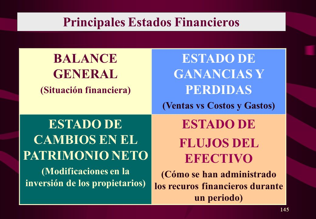 Principales Estados Financieros