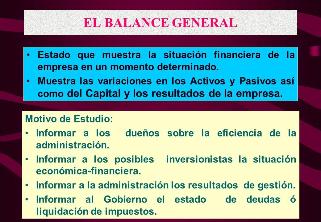 EL BALANCE GENERAL Estado que muestra la situación financiera de la empresa en un momento determinado.
