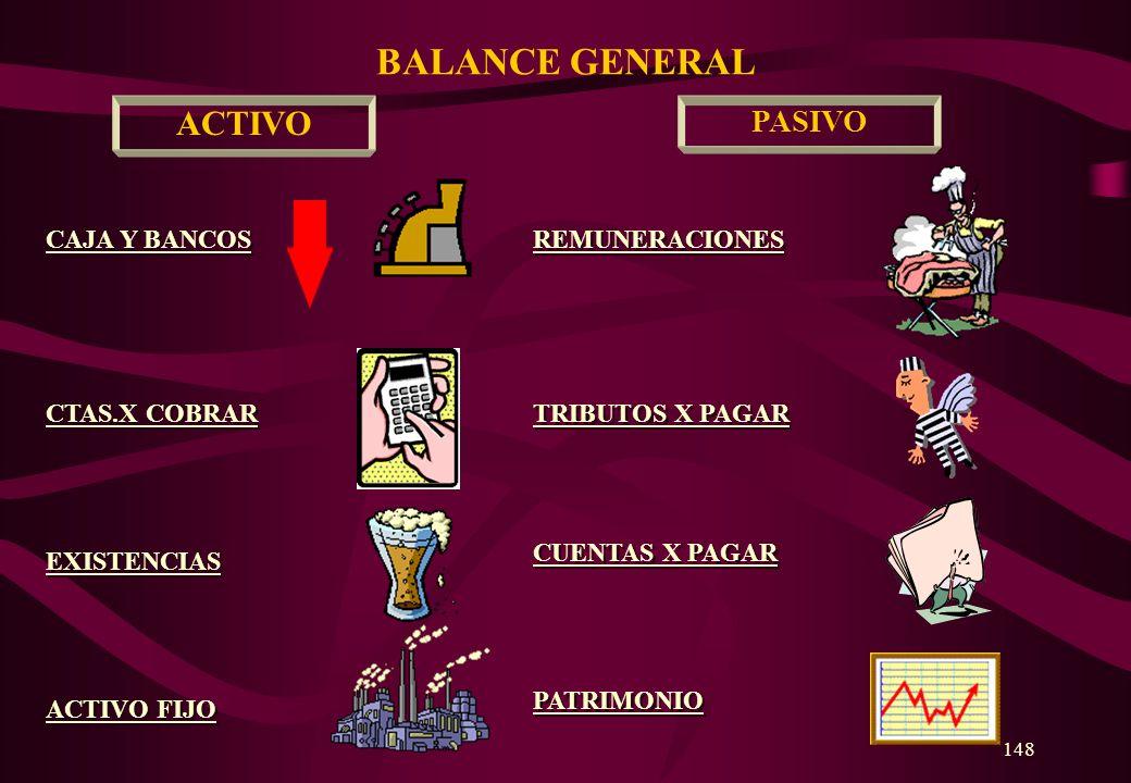 BALANCE GENERAL ACTIVO PASIVO CAJA Y BANCOS REMUNERACIONES
