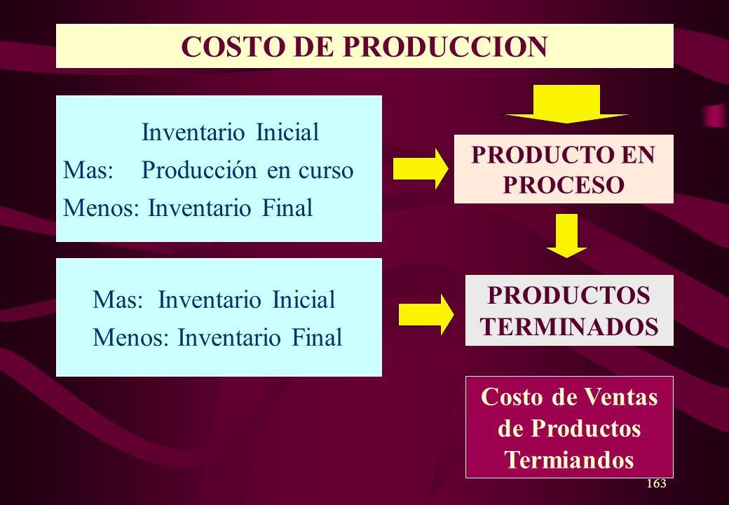Costo de Ventas de Productos Termiandos