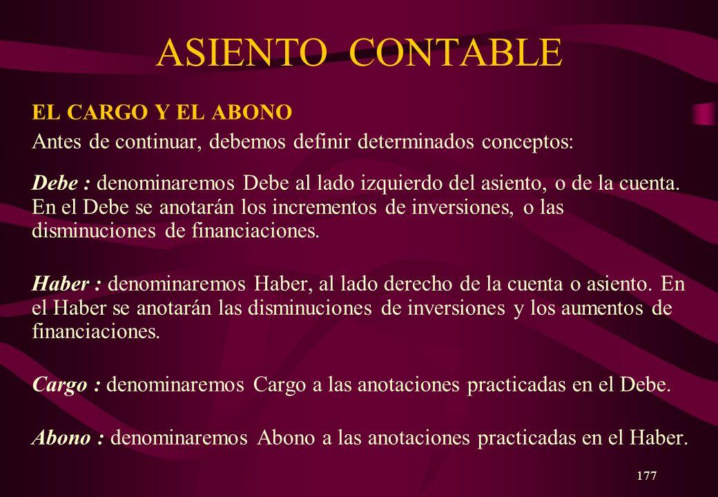 ASIENTO CONTABLE EL CARGO Y EL ABONO