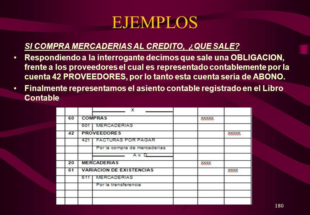 EJEMPLOS SI COMPRA MERCADERIAS AL CREDITO, ¿QUE SALE