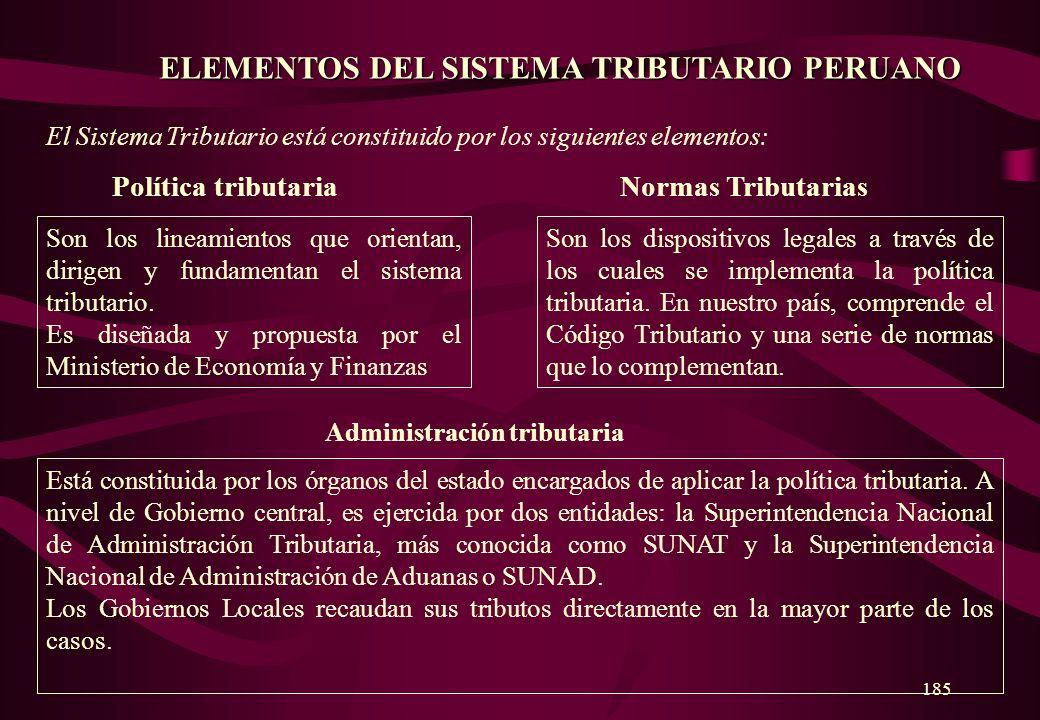 ELEMENTOS DEL SISTEMA TRIBUTARIO PERUANO