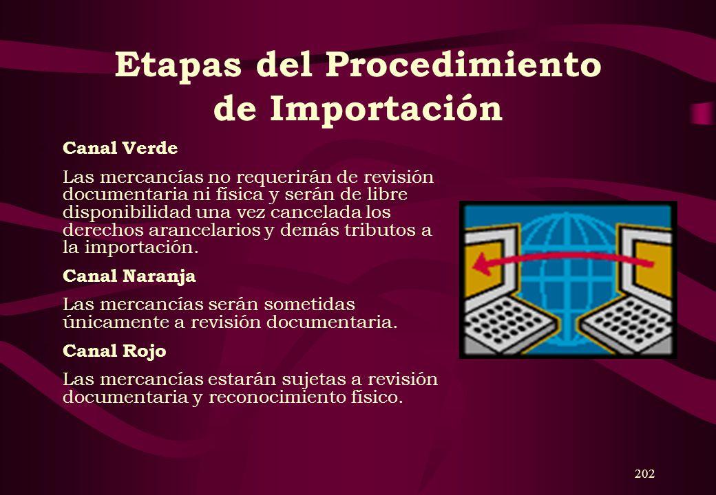 Etapas del Procedimiento de Importación