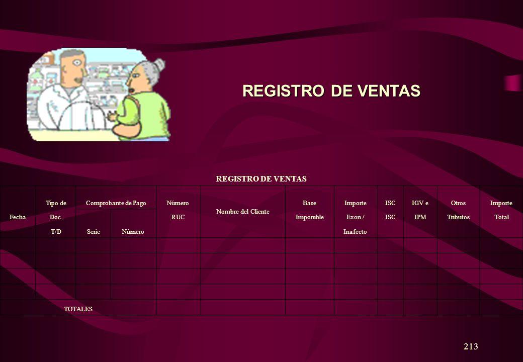 REGISTRO DE VENTAS 213 REGISTRO DE VENTAS Tipo de Comprobante de Pago
