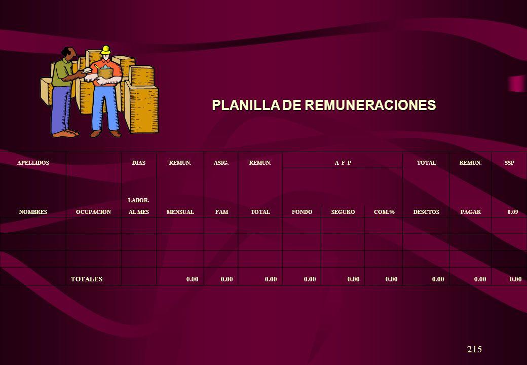 PLANILLA DE REMUNERACIONES
