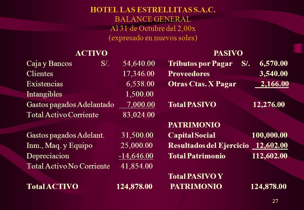 HOTEL LAS ESTRELLITAS S. A. C