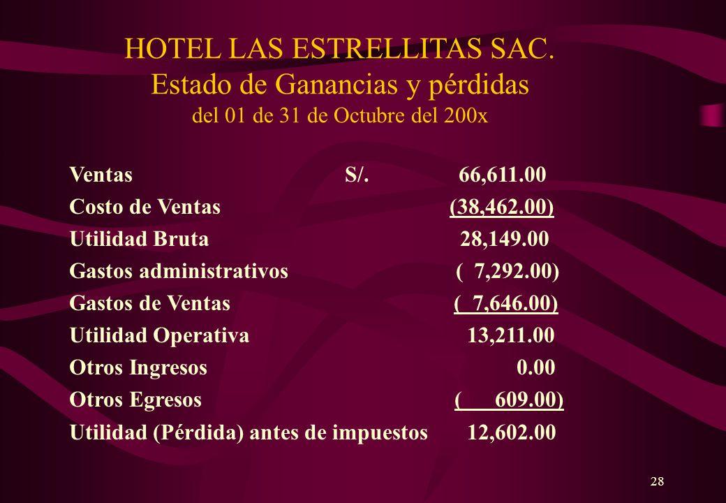 HOTEL LAS ESTRELLITAS SAC