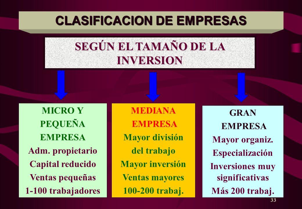 CLASIFICACION DE EMPRESAS