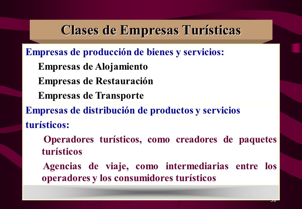 Clases de Empresas Turísticas