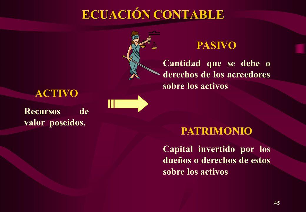 ECUACIÓN CONTABLE PASIVO ACTIVO PATRIMONIO