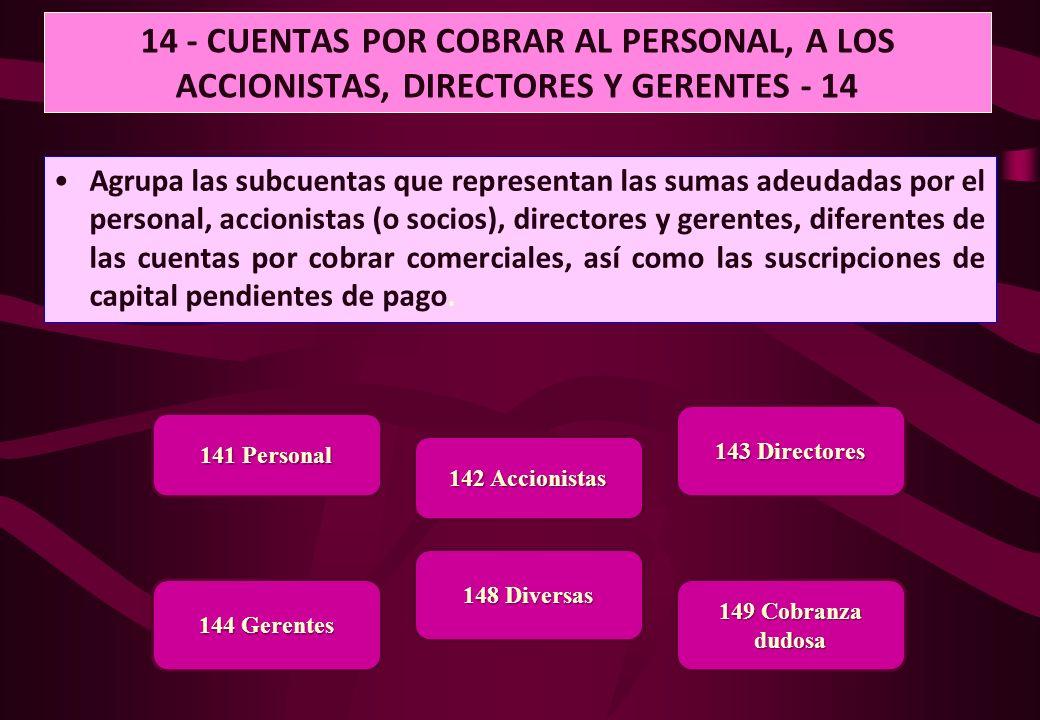 14 - CUENTAS POR COBRAR AL PERSONAL, A LOS ACCIONISTAS, DIRECTORES Y GERENTES - 14