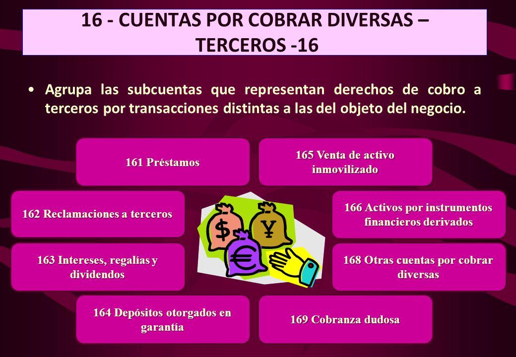 16 - CUENTAS POR COBRAR DIVERSAS – TERCEROS -16