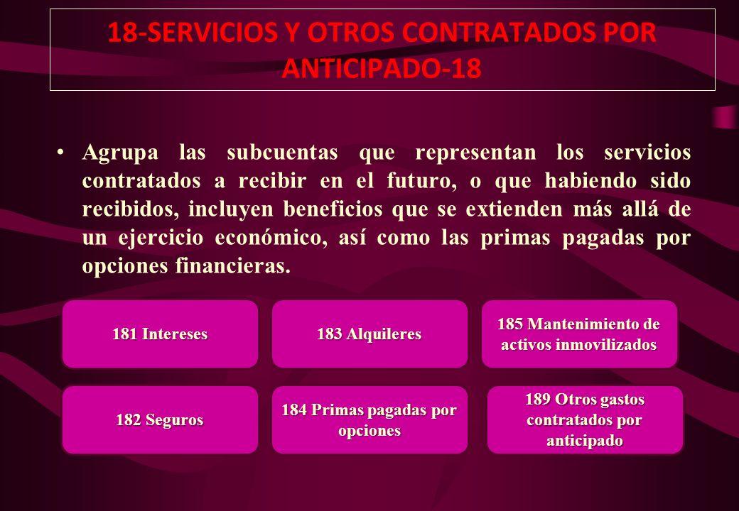 18-SERVICIOS Y OTROS CONTRATADOS POR ANTICIPADO-18
