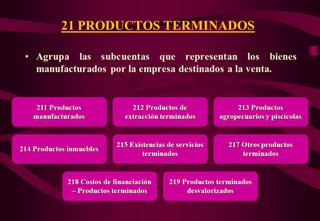21 PRODUCTOS TERMINADOSAgrupa las subcuentas que representan los bienes manufacturados por la empresa destinados a la venta.