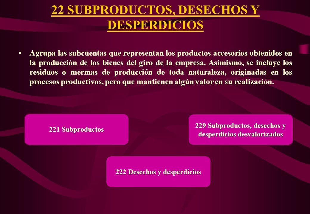 22 SUBPRODUCTOS, DESECHOS Y DESPERDICIOS