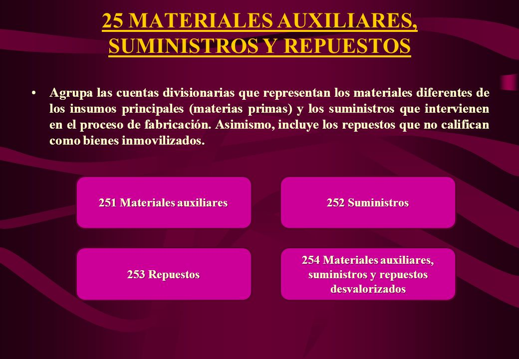 25 MATERIALES AUXILIARES, SUMINISTROS Y REPUESTOS