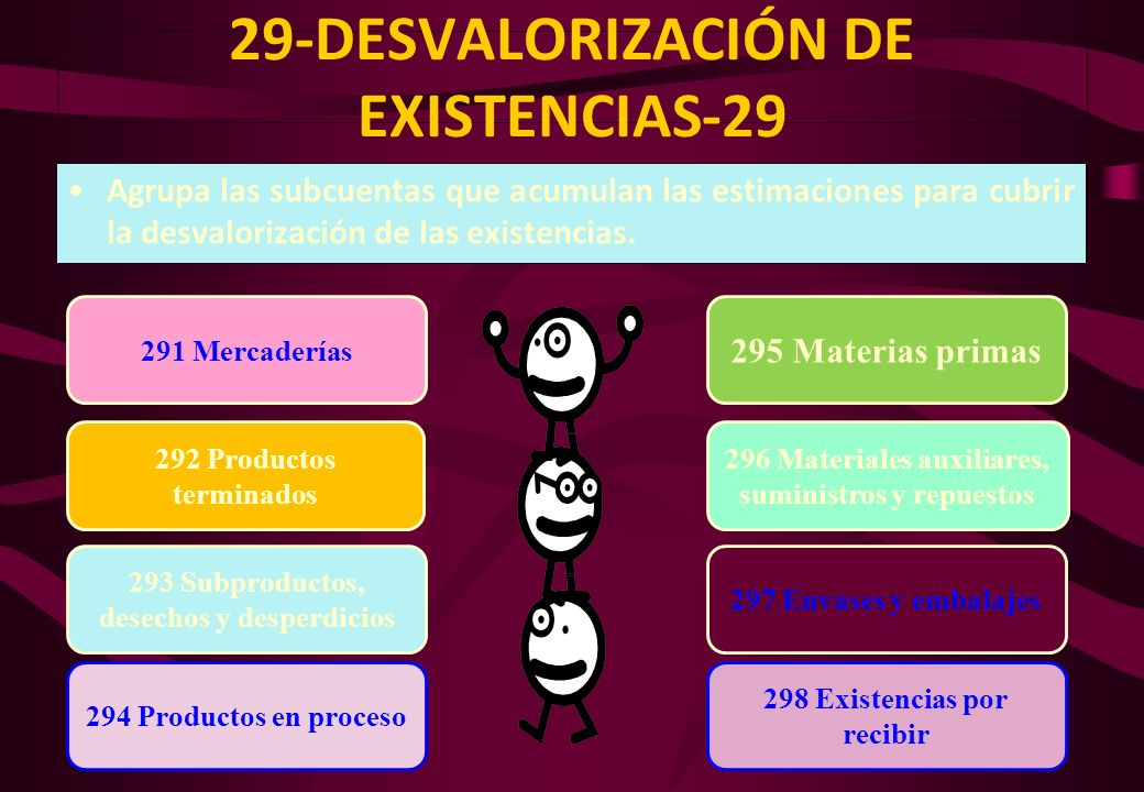 29-DESVALORIZACIÓN DE EXISTENCIAS-29