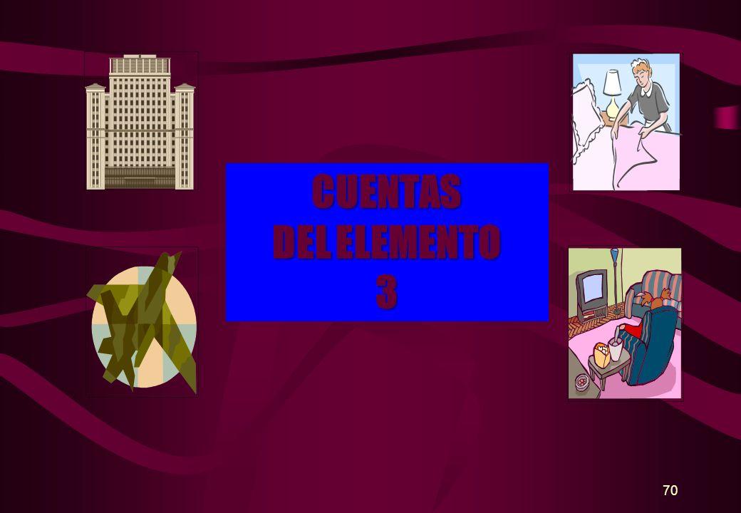 CUENTAS DEL ELEMENTO 3