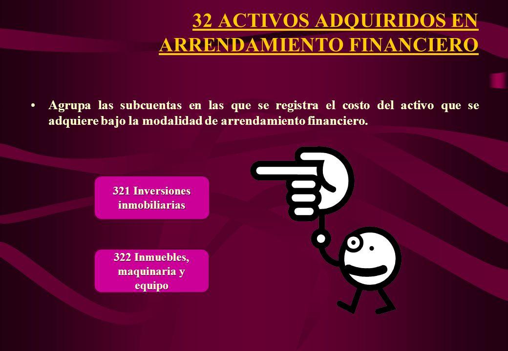 32 ACTIVOS ADQUIRIDOS EN ARRENDAMIENTO FINANCIERO