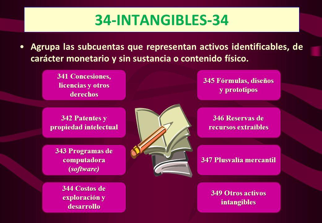 34-INTANGIBLES-34Agrupa las subcuentas que representan activos identificables, de carácter monetario y sin sustancia o contenido físico.