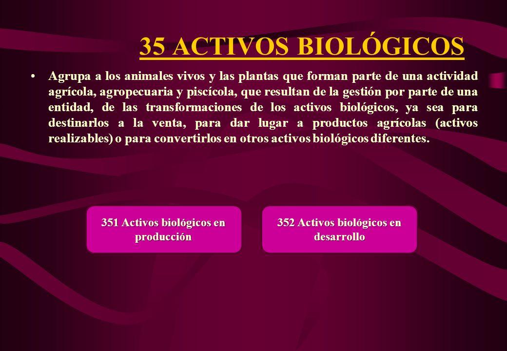 35 ACTIVOS BIOLÓGICOS