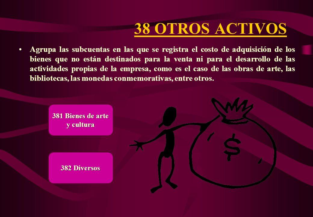 381 Bienes de arte y cultura