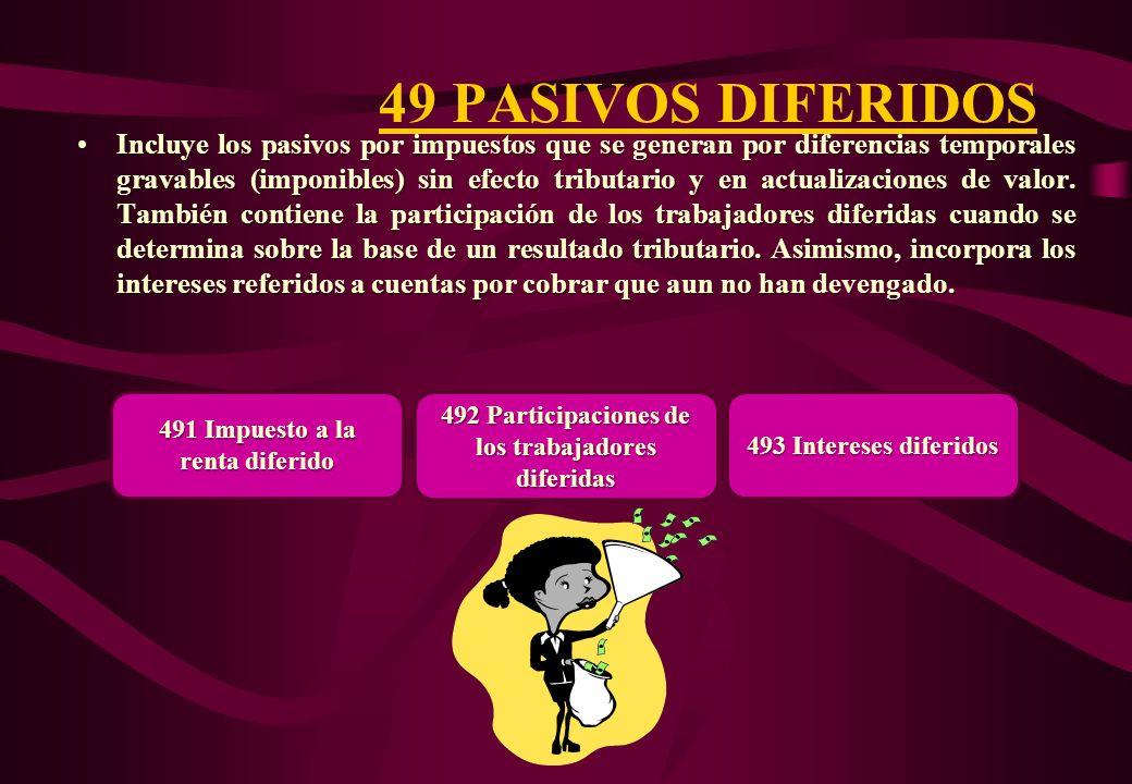 49 PASIVOS DIFERIDOS