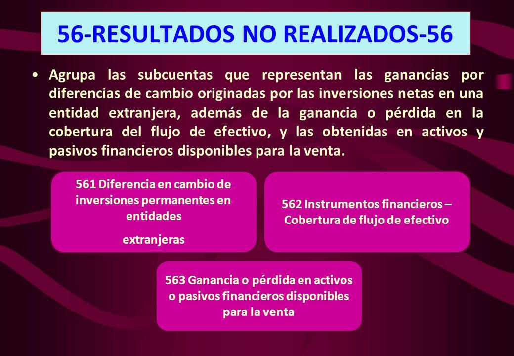 56-RESULTADOS NO REALIZADOS-56