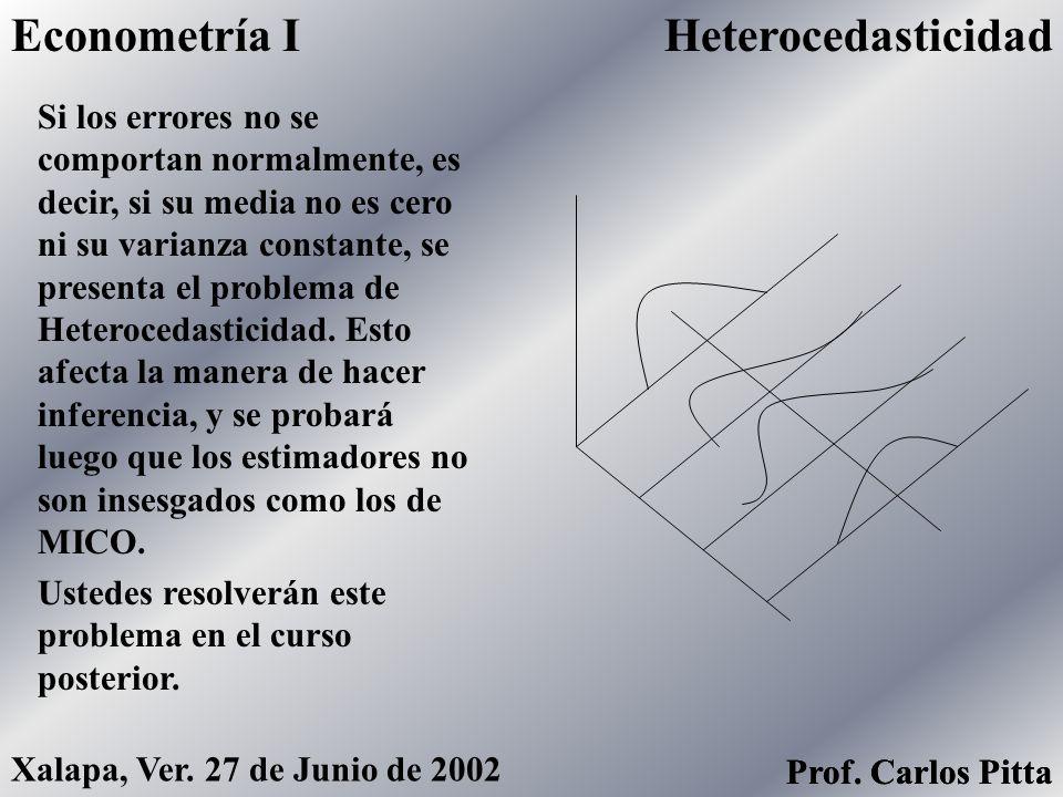 Econometría I Heterocedasticidad