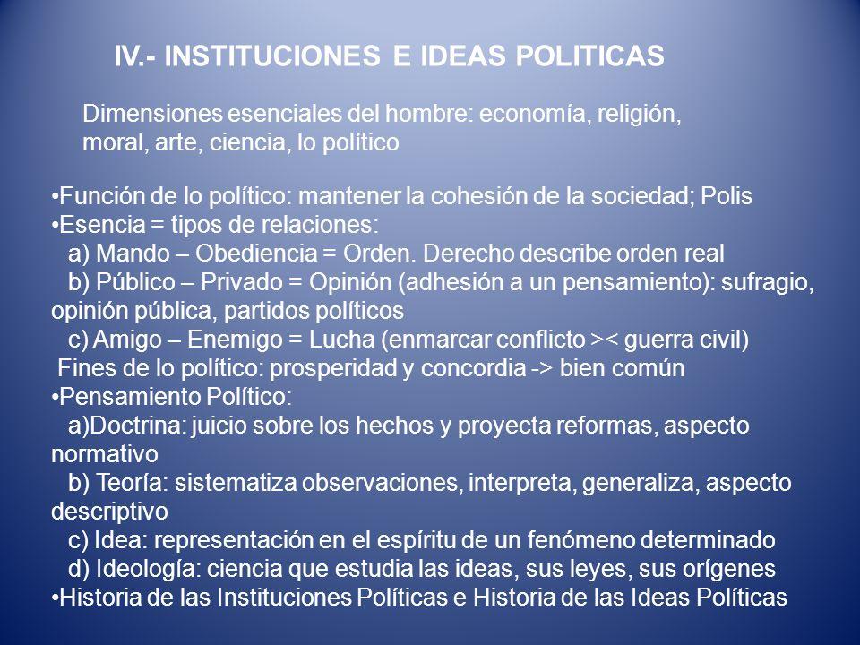 IV.- INSTITUCIONES E IDEAS POLITICAS