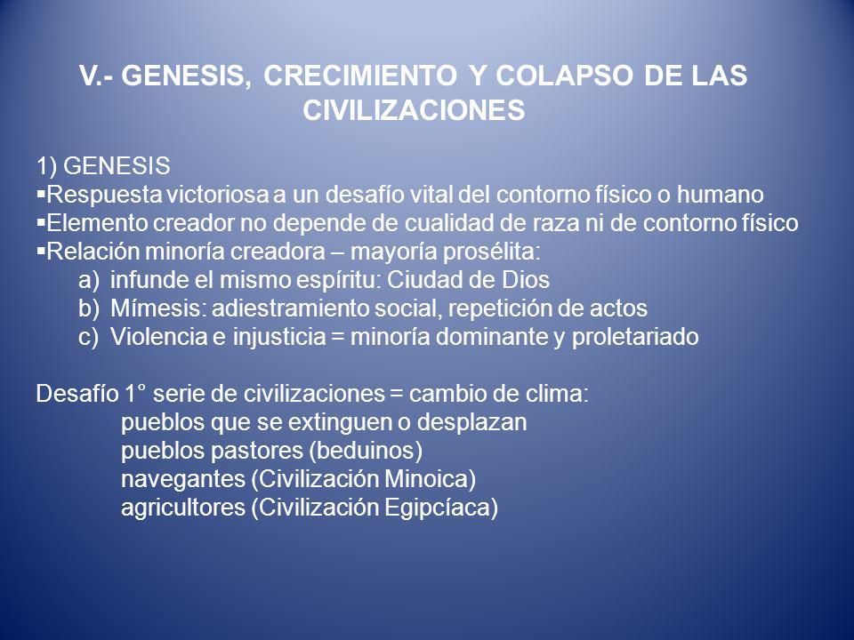 V.- GENESIS, CRECIMIENTO Y COLAPSO DE LAS CIVILIZACIONES