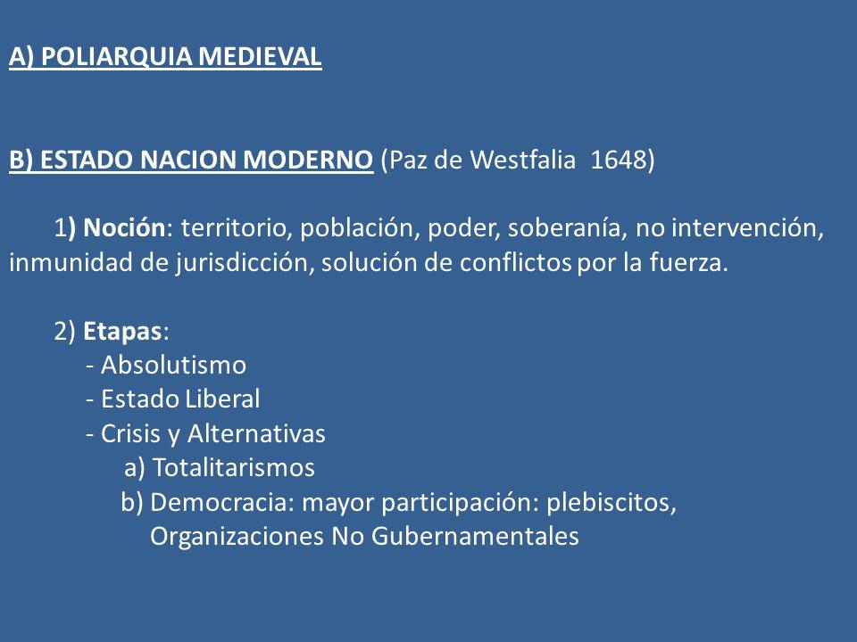 A) POLIARQUIA MEDIEVAL