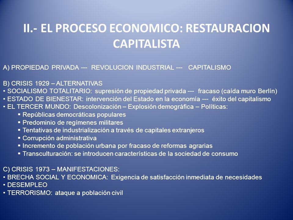 II.- EL PROCESO ECONOMICO: RESTAURACION CAPITALISTA