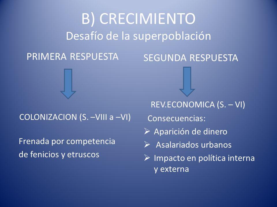 B) CRECIMIENTO Desafío de la superpoblación