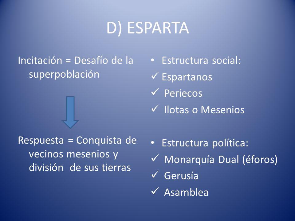 D) ESPARTAIncitación = Desafío de la superpoblación Respuesta = Conquista de vecinos mesenios y división de sus tierras