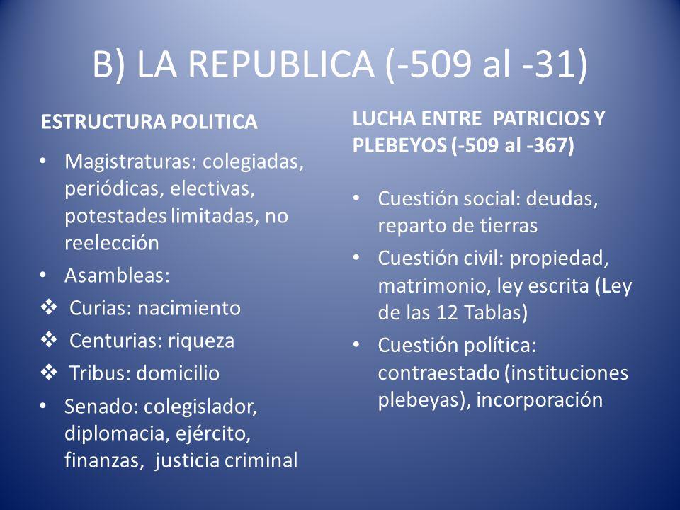 B) LA REPUBLICA (-509 al -31) ESTRUCTURA POLITICA