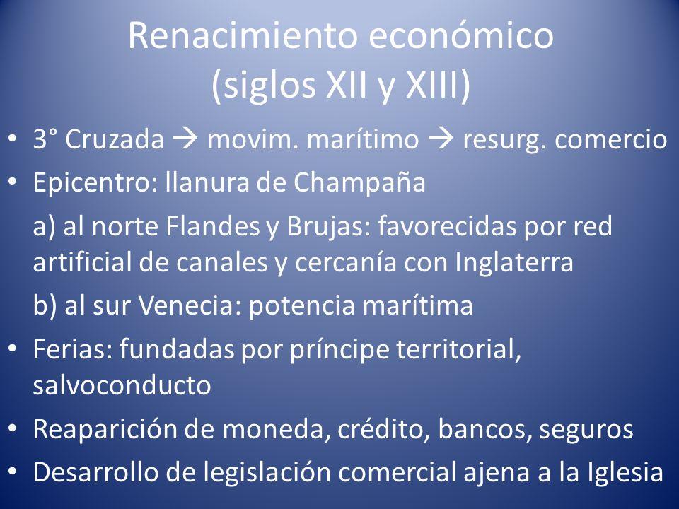 Renacimiento económico (siglos XII y XIII)