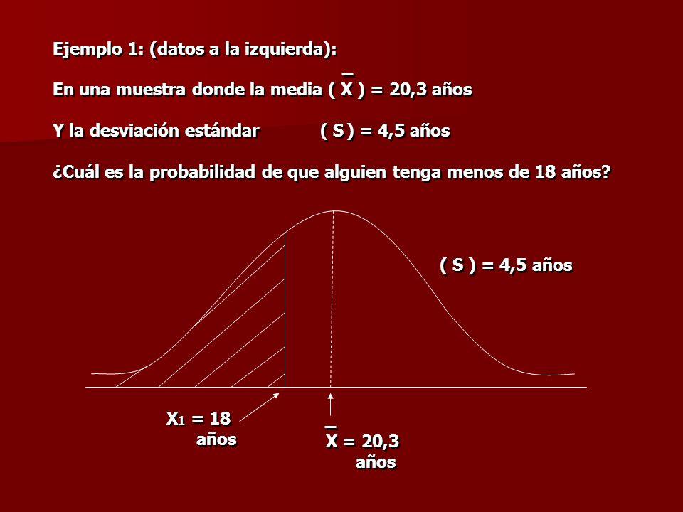 Ejemplo 1: (datos a la izquierda):